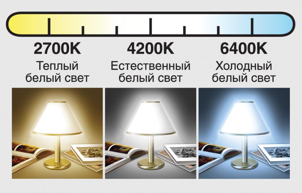 cvetovaya_temperatura_byt